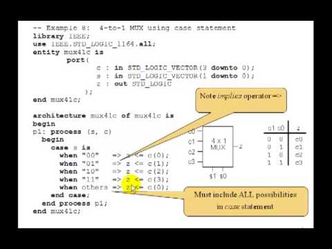 Lesson 20 - VHDL Example 8: 4-to-1 MUX - case statement
