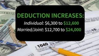 Trump's tax reform plan explained