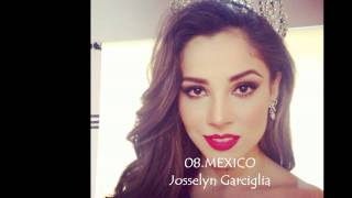 Miss Universe 2014 predictions july