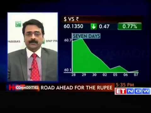 RUPEE off session highs; outlook by experts