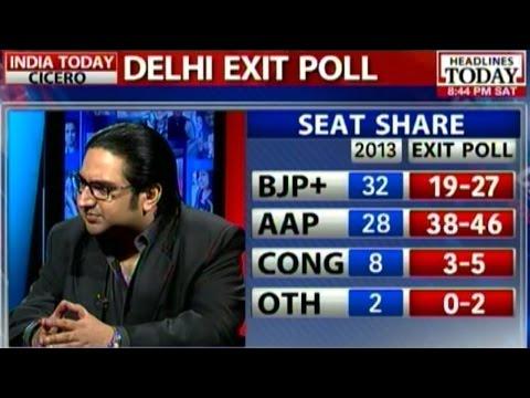 Delhi Polls: Exit polls predict AAP majority in capital