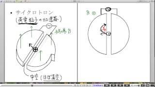 高校物理解説講義:「ローレンツ力」講義12