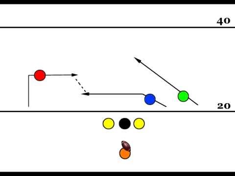 Offense Plays For Flag Football 7 on 7 Flag Football Play