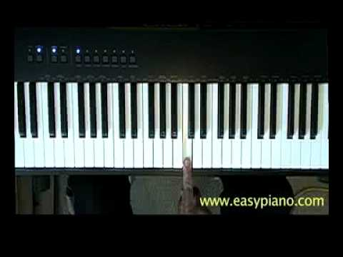 Piano Lessons - Video 1 Notes &amp; Names - Free Online Piano Instruction