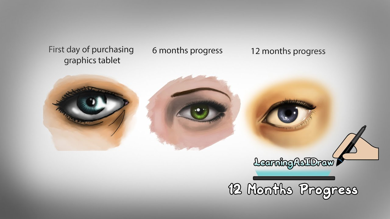 Digital Eye Drawing 1 Years Progress Digital Art