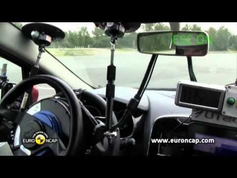 Euro NCAP | Renault Clio | 2012 | Электронный контроль устойчивости