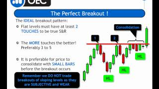 Momentum Breakout Strategy