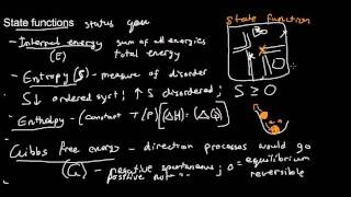 lecture 15 part 1 (Thermodynamics, 1st rule)