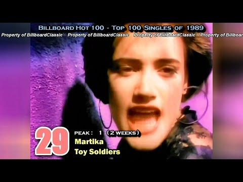 1989 Billboard Hot 100 YearEnd Top 100 Singles  Early Version
