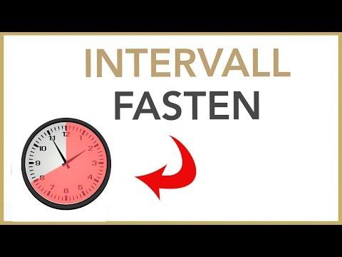 intermittierendes fasten abnehmen