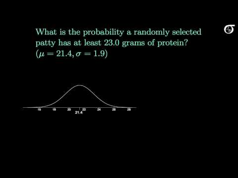 The Sampling Distribution Of The Sample Mean video