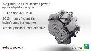 Achates Power 2.7L Opposed-Piston Engine