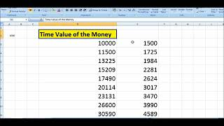 Life changing video   Time value of MONEY