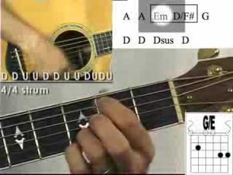 "Christian Guitar Chords - ""Come Now is the Time to Worship"" - Worship Guitar Lessons"