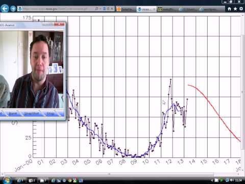 A Double Peak For Solar Cycle 24?
