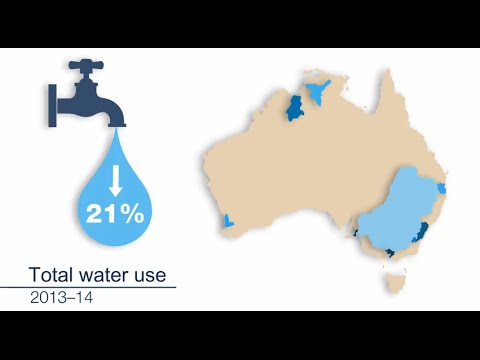 National Water Account 2013–14