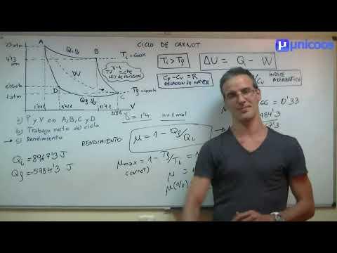 QUIMICA Rendimiento CICLO de CARNOT unicoos termodinamica