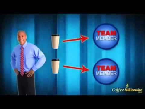 Organo Gold Resume Fast Complan Overview Explained Easy, Simple, Coffee video