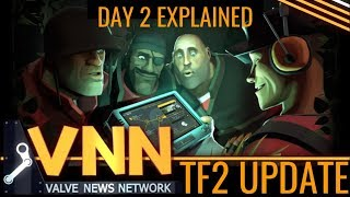 TF2 Campaign 3 Update Day 2 Explained