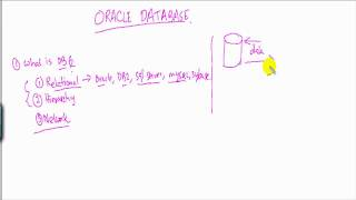 Oracle Tutorials - Developer Series