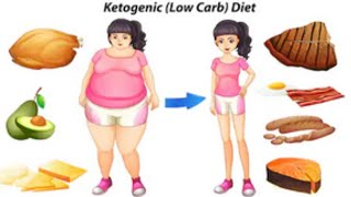 How to Lose Weight With Keto Diet