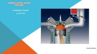 EMISSION CONTROL SYSTEM EXPLAINED