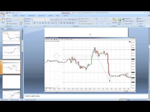 TradeCoach - C1 - week 1 lesson - Pivot Points