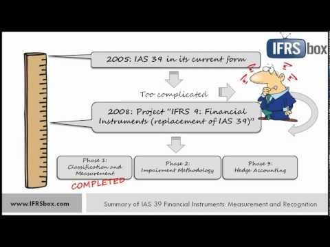 IAS 39 Financial Instruments: Recognition and Measurement