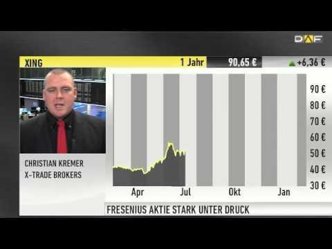 Marktexperte Kremer: