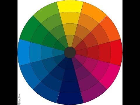 Teoria dei colori + tips per far risaltare gli occhi