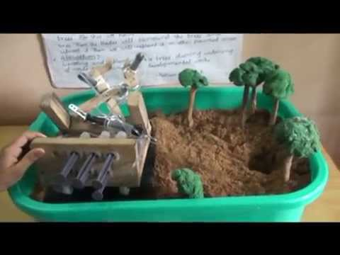 Science project: Working model for replanting Trees. Pallavi U.