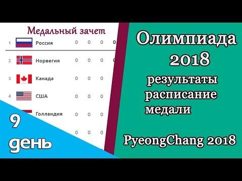 Олимпиада 2018. Результаты, расписание, медальный зачет. Хоккейный турнир. День 9