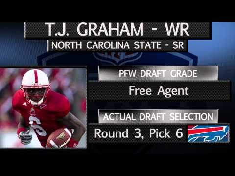 North Carolina State WR T.J. Graham Draft Profile