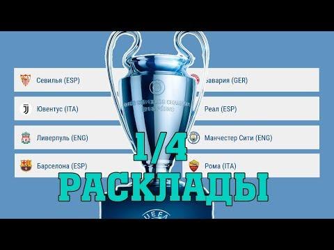 Расклады в Лиге чемпионов ¼. Расписание матчей. Футбол.