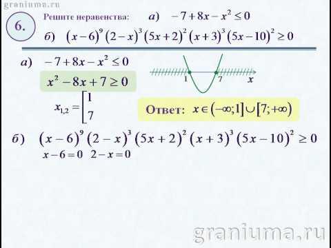 Подготовка к итоговой КР по алгебре. 8 класс. Задание 6