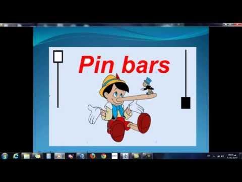 سلسلة استراتيجيات البرايس اكشن Price Action - استراتيجية بينوكيو Pinocchio Strategy