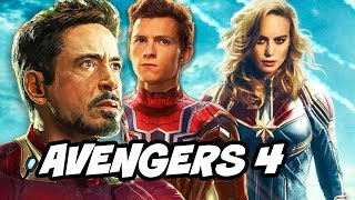 Avengers Infinity War Part 2 Official Plot Synopsis Breakdown