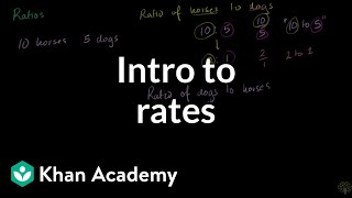 Introduction to rates | Ratios, rates, and percentages | 6th grade | Khan Academy
