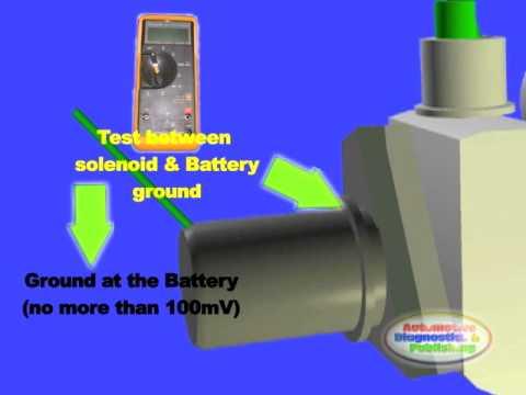 HONDA V-Tec Solenoid Testing