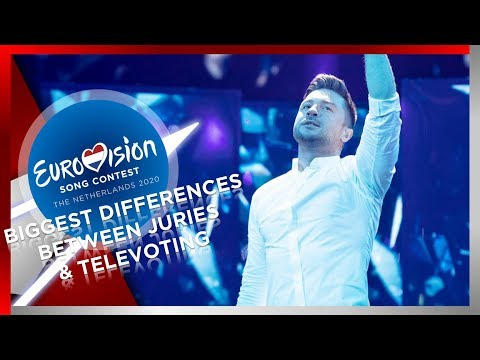 Eurovision 2009/2019 - Biggest Differences between Televoting & Jury Voting