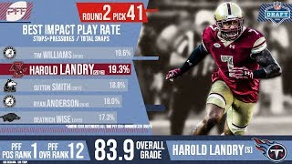 Tennessee Titans Draft Picks | PFF