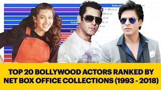 Top 20 Bollywood Actors Ranked By Total Box Office Collection (1993 - 2018)