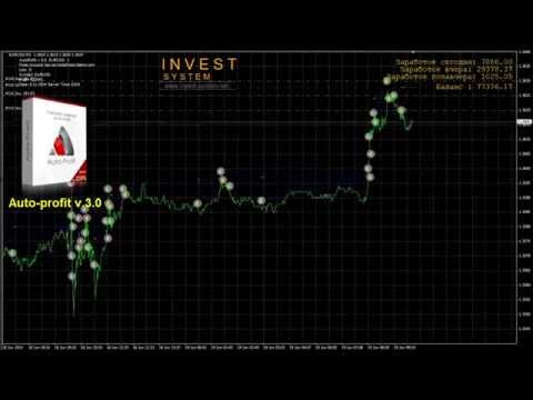 Форекс автоматизированные торговые системы