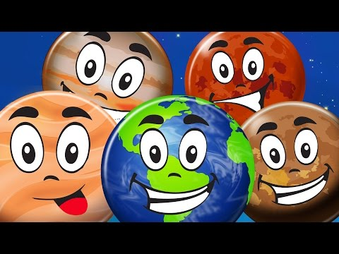 Planet Song l We Are the Planets Song l Rhyme l Kids Rhyme on Planet