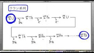 高校物理解説講義:「放射線」講義11