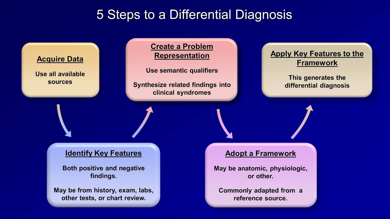 Forum on this topic: How to Diagnose ADHD in Women, how-to-diagnose-adhd-in-women/