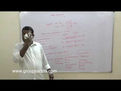 TSPSC GROUP 2 ONLINE CLASSES-TELANGANA MOVEMENT DEMO