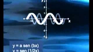 Conceptos de Precálculo I; Trigonometría, Discovery