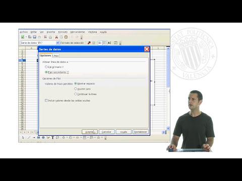Calc: hojas de cálculo con software libre: Realización de gráficas.© UPV