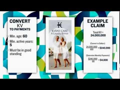 Kyani Care/Программа лояльности Kyani Care/Пенсионный фонд Kyani
